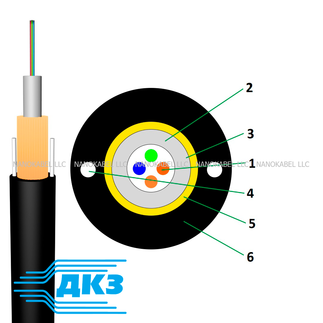 UTxxx-ADSS-1,5